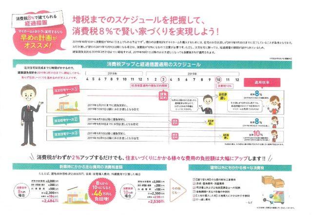 消費税増税-001